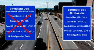 Det skal svi å kjøre i Oslo under dager med dårlig luftkvalitet.