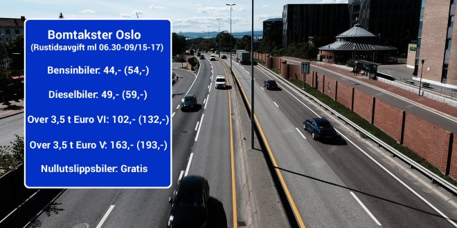Det skal nå svi på (penge)pungen for bilistene som må gjennom bomringen i Oslo. (Foto: Bil24)