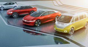 Det er voldsomme summer Volkswagen vil bruke på ny teknologi. (Alle foto: VW)