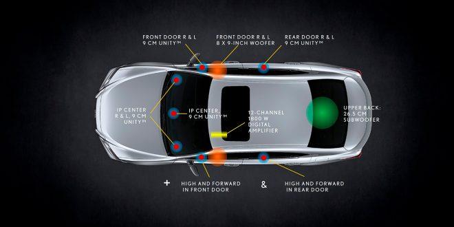 Slik er lydsystemet til Lexus ES bygd opp. (Alle foto: Lexus)