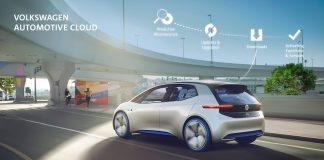 Volvo AB har solgt aksjemajoriteten i WireslessCars til Volkswagen-gruppen. (Foto: VW)
