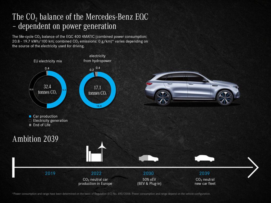 I 2022 skal Toyota slippe elbiler som «kan kjøre mye lengre
