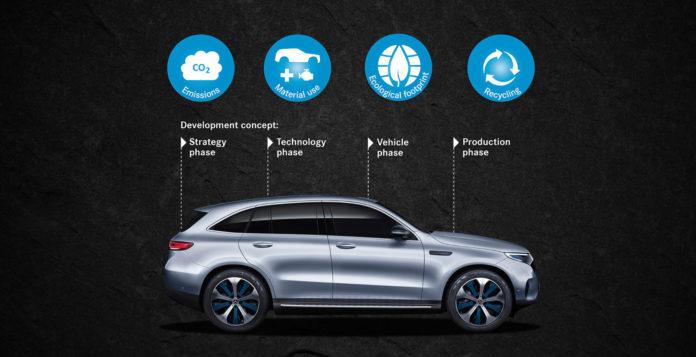 Mercedes har laget seg et klimaregnskap rundt elbilen EQC. (Alle illustrasjoner: Daimler)