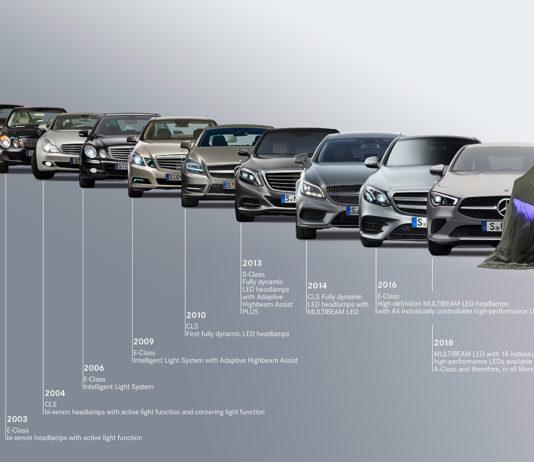 Mercedes har tatt litt av et sjumils-steg fra 1886 til nå når det kommer til lysene. (Foto: Daimler)