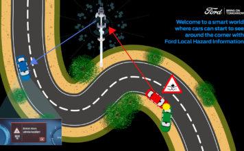 Ny teknologi åpner for at biler kan «se» rundt svingen. (Illustrasjon: Ford)
