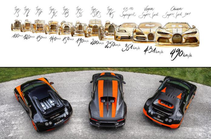 Bugatti kan skryte av en rekke fartsrekorder opp gjennom årene, og allerede i 1903 brøt Ettore Bugatti grensen på 100 km/t. (Fotos: Bugatti)