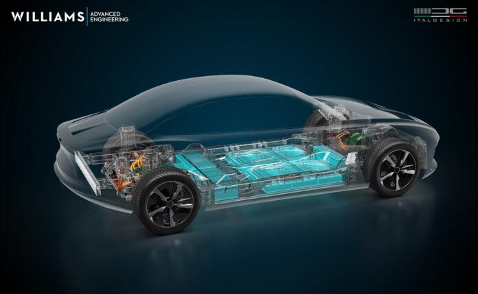 Williams Advanced Engineering og Italidesign slr nå et slag for luksuriøse elbiler. (Fotos: WAE)